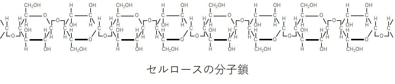 セルロースの分子鎖